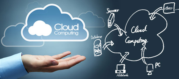 cloud business solutions azure hosting backup hybrid IT